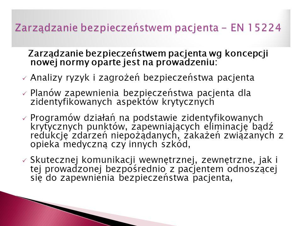 Zarządzanie bezpieczeństwem pacjenta - EN 15224
