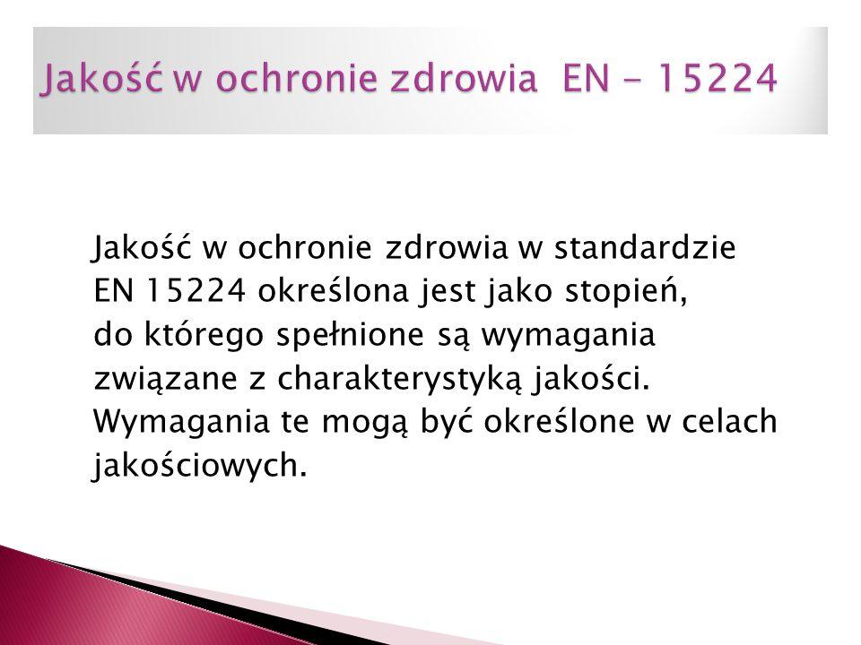 Jakość w ochronie zdrowia EN - 15224
