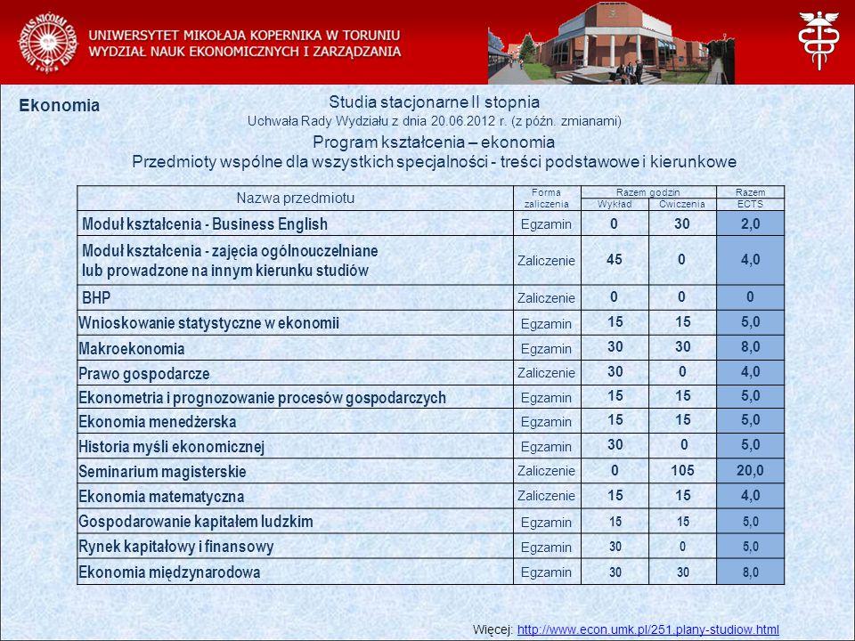 Studia stacjonarne II stopnia Program kształcenia – ekonomia