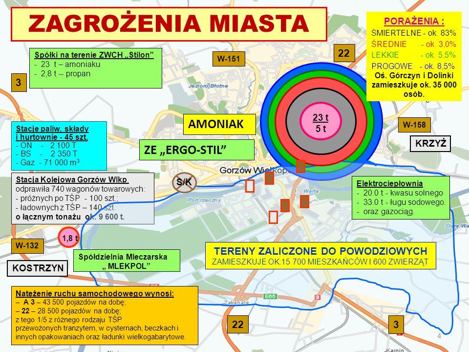 """ZAGROŻENIA MIASTA AMONIAK ZE """"ERGO-STIL 22 3"""