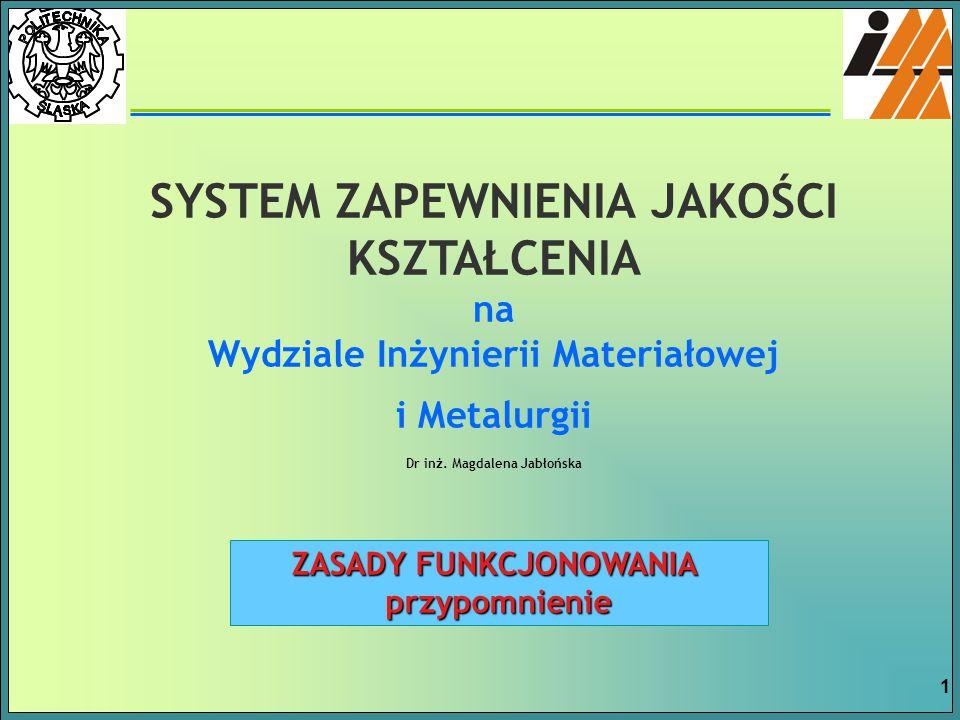 Dr inż. Magdalena Jabłońska ZASADY FUNKCJONOWANIA