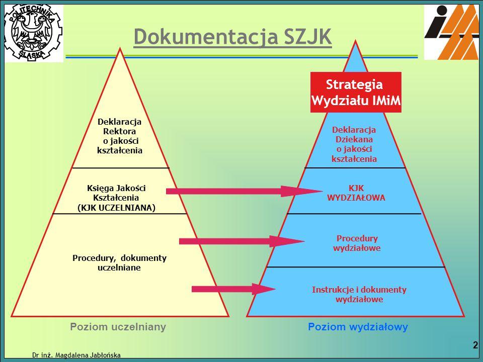 Dokumentacja SZJK Strategia Wydziału IMiM Poziom uczelniany