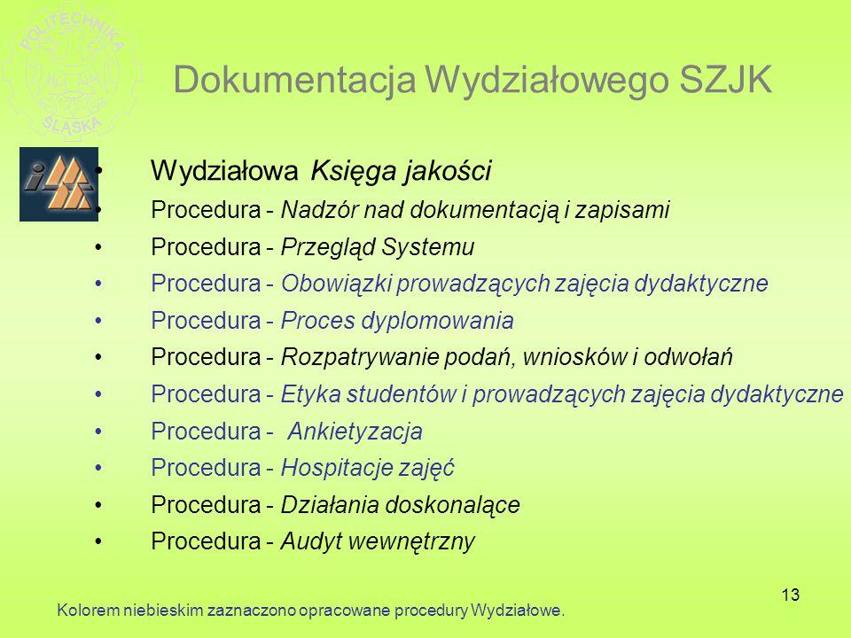 Dokumentacja Wydziałowego SZJK