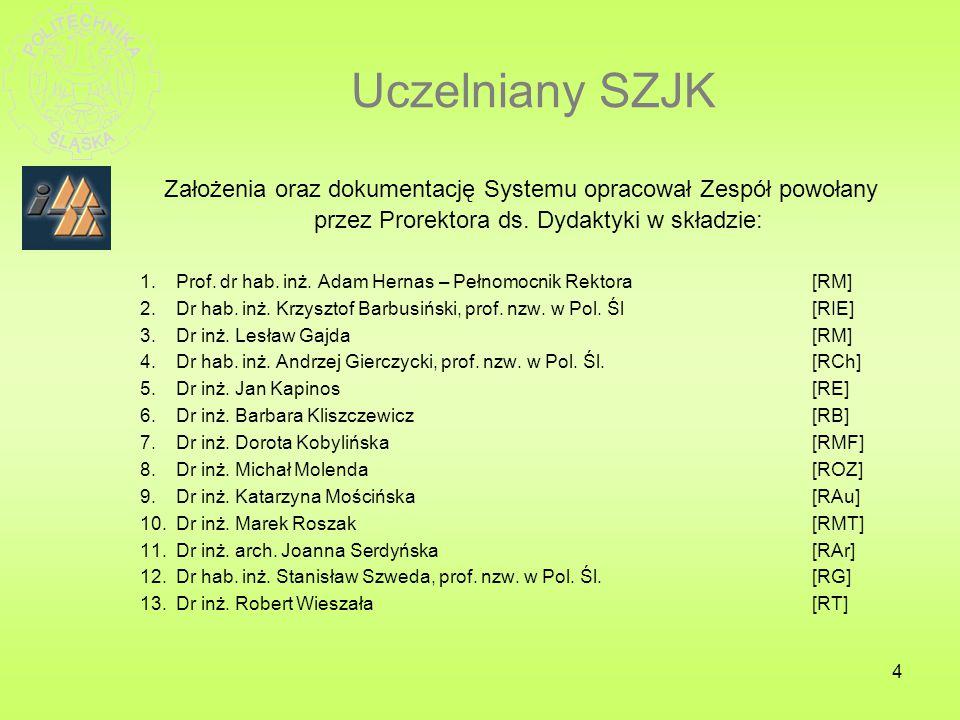 Uczelniany SZJK Założenia oraz dokumentację Systemu opracował Zespół powołany przez Prorektora ds. Dydaktyki w składzie: