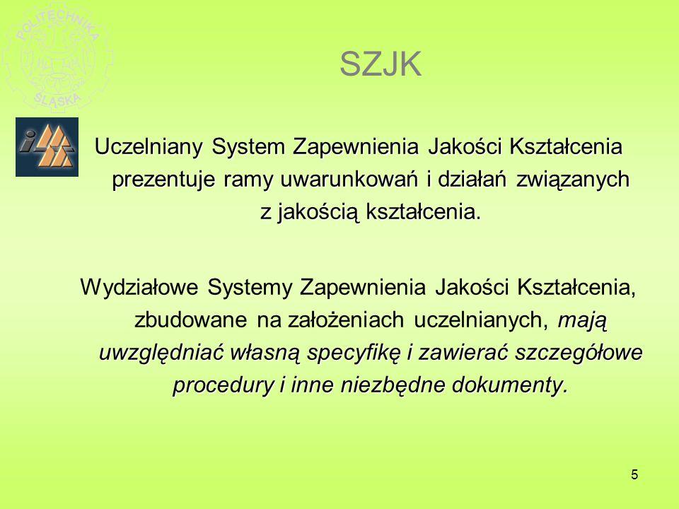 SZJK Uczelniany System Zapewnienia Jakości Kształcenia prezentuje ramy uwarunkowań i działań związanych z jakością kształcenia.