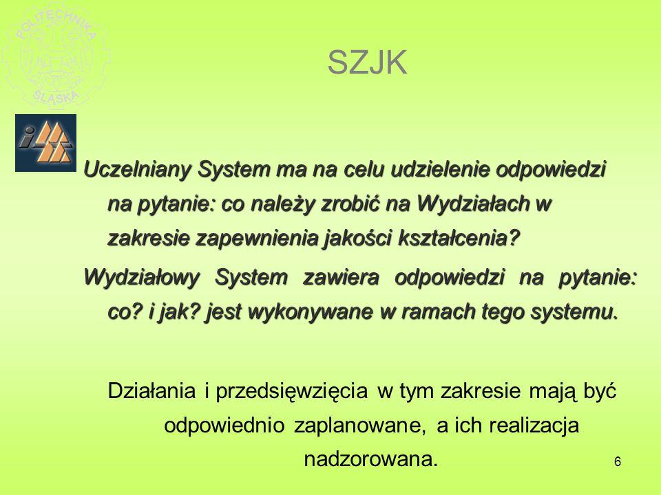 SZJK Uczelniany System ma na celu udzielenie odpowiedzi na pytanie: co należy zrobić na Wydziałach w zakresie zapewnienia jakości kształcenia
