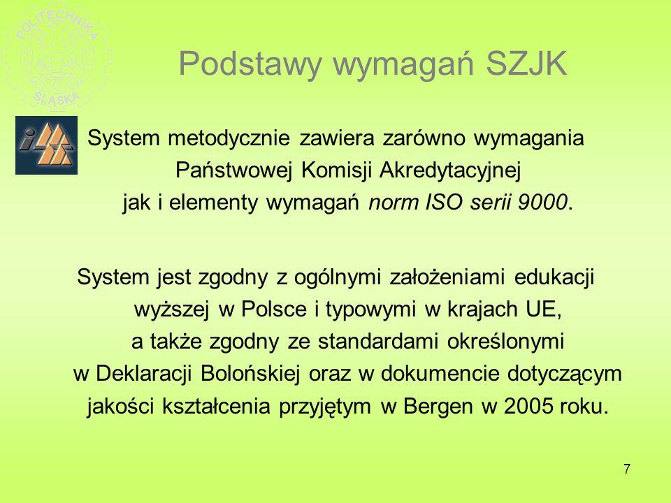 Podstawy wymagań SZJK System metodycznie zawiera zarówno wymagania Państwowej Komisji Akredytacyjnej jak i elementy wymagań norm ISO serii 9000.