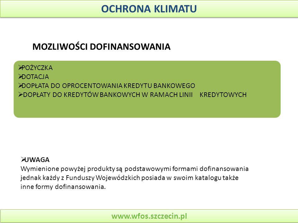 OCHRONA KLIMATU MOZLIWOŚCI DOFINANSOWANIA www.wfos.szczecin.pl