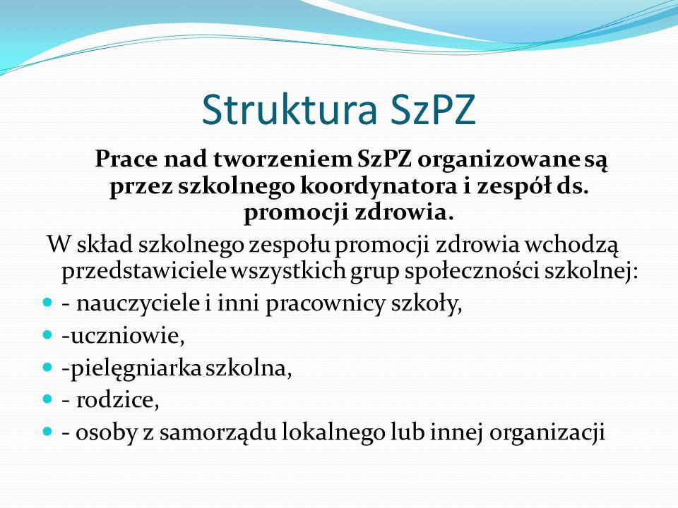 Struktura SzPZ Prace nad tworzeniem SzPZ organizowane są przez szkolnego koordynatora i zespół ds. promocji zdrowia.