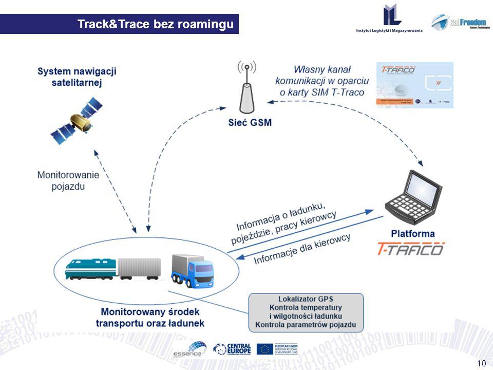Track&Trace bez roamingu
