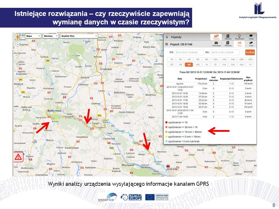 Wyniki analizy urządzenia wysyłającego informacje kanałem GPRS