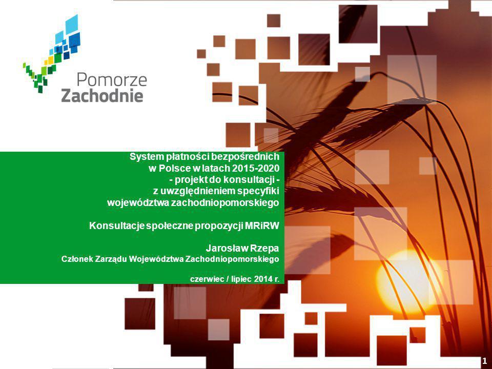 System płatności bezpośrednich w Polsce w latach 2015-2020