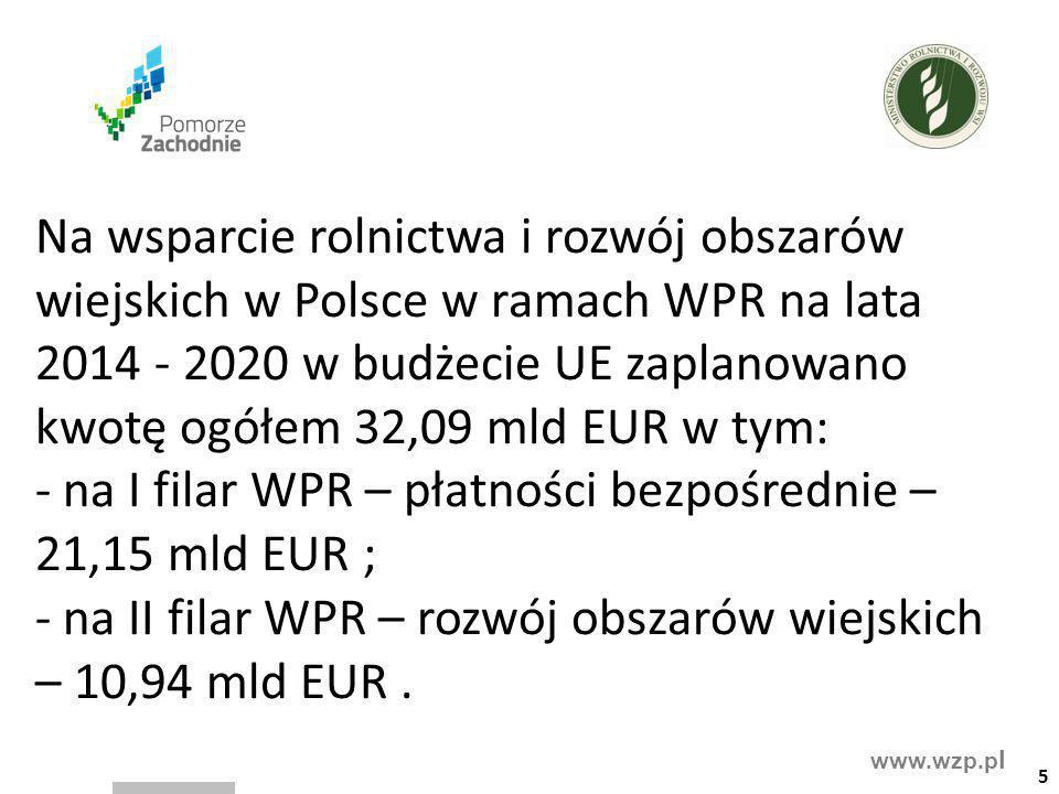 - na I filar WPR – płatności bezpośrednie – 21,15 mld EUR ;