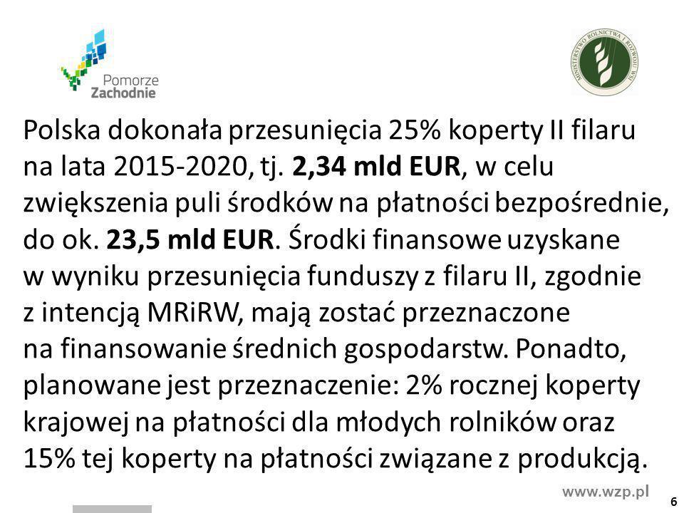 Polska dokonała przesunięcia 25% koperty II filaru na lata 2015-2020, tj. 2,34 mld EUR, w celu zwiększenia puli środków na płatności bezpośrednie, do ok. 23,5 mld EUR. Środki finansowe uzyskane w wyniku przesunięcia funduszy z filaru II, zgodnie z intencją MRiRW, mają zostać przeznaczone na finansowanie średnich gospodarstw. Ponadto, planowane jest przeznaczenie: 2% rocznej koperty krajowej na płatności dla młodych rolników oraz 15% tej koperty na płatności związane z produkcją.