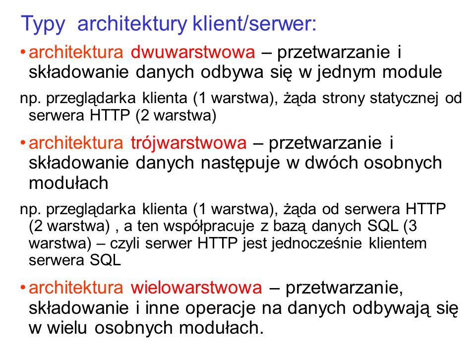 Typy architektury klient/serwer: