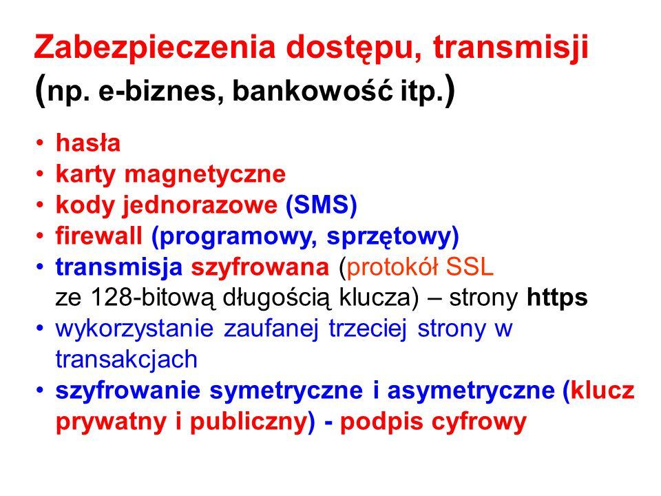 Zabezpieczenia dostępu, transmisji (np. e-biznes, bankowość itp.)
