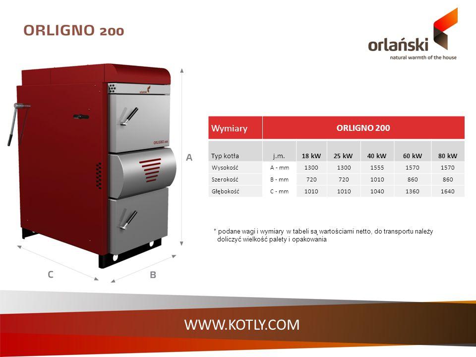 WWW.KOTLY.COM Wymiary ORLIGNO 200 Typ kotła j.m. 18 kW 25 kW 40 kW