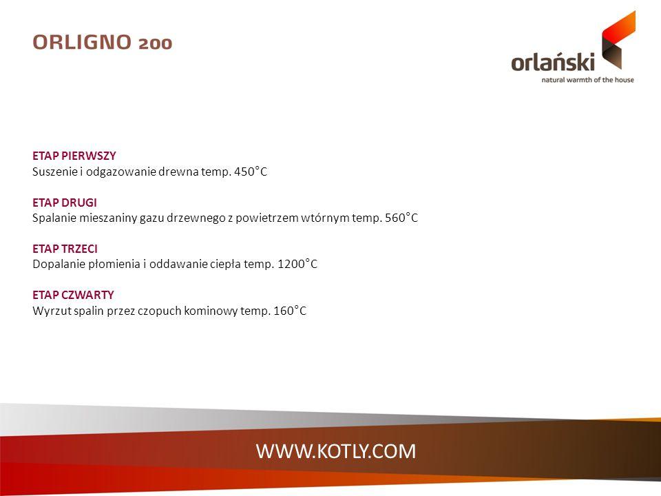 WWW.KOTLY.COM ETAP PIERWSZY Suszenie i odgazowanie drewna temp. 450°C