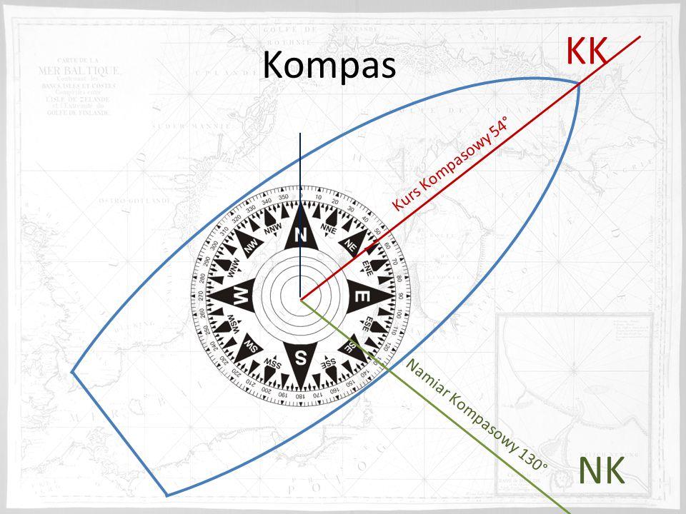 Kompas KK Kurs Kompasowy 54° Namiar Kompasowy 130° NK