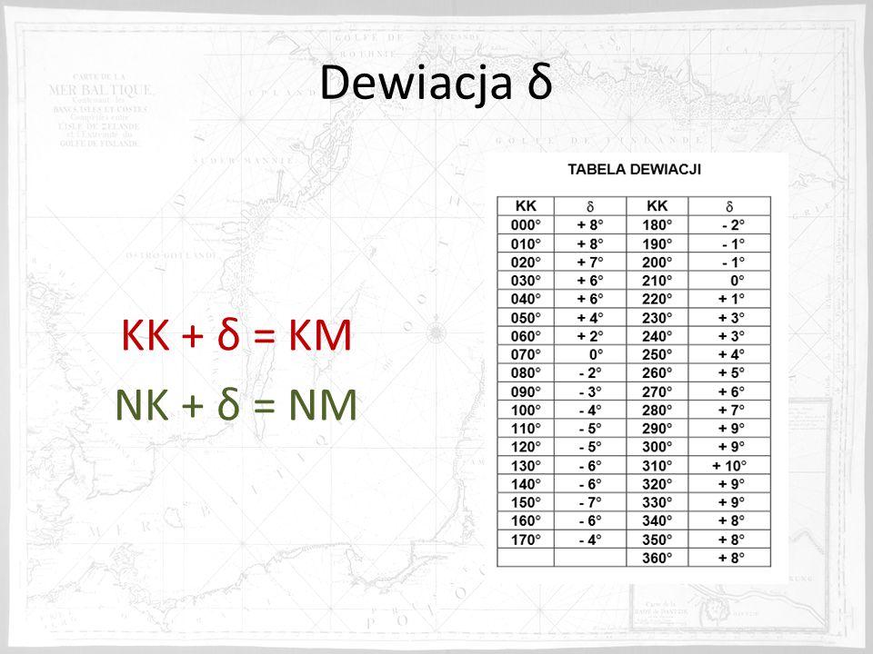 Dewiacja δ KK + δ = KM NK + δ = NM