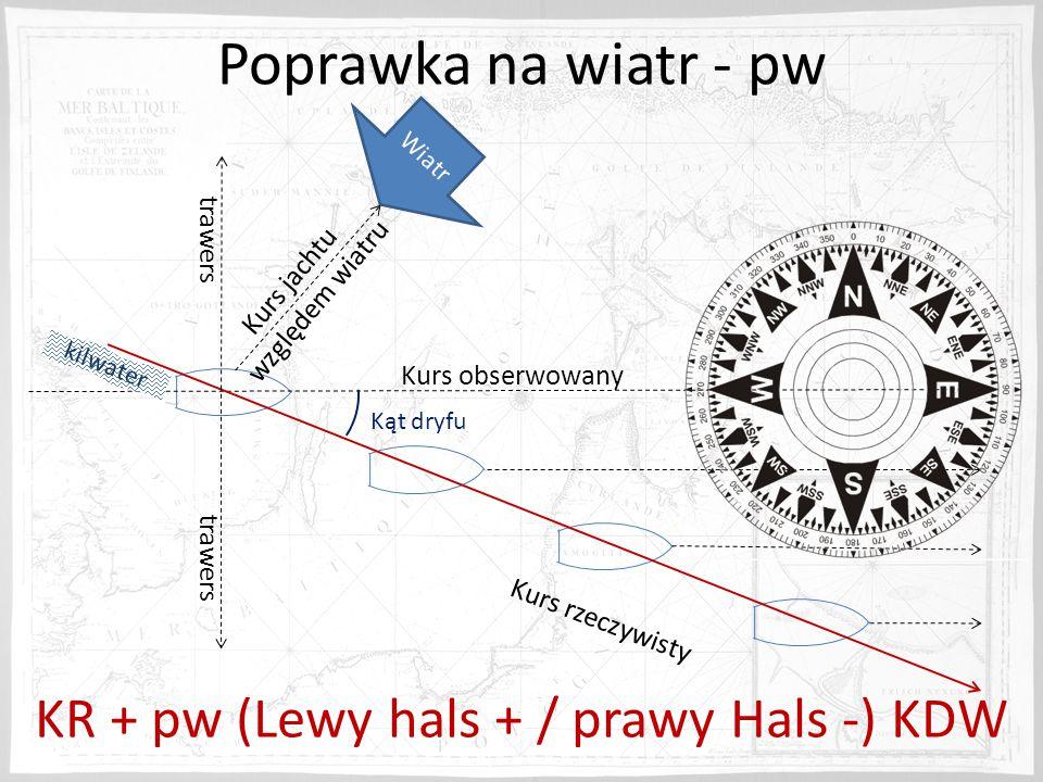 Poprawka na wiatr - pw KR + pw (Lewy hals + / prawy Hals -) KDW
