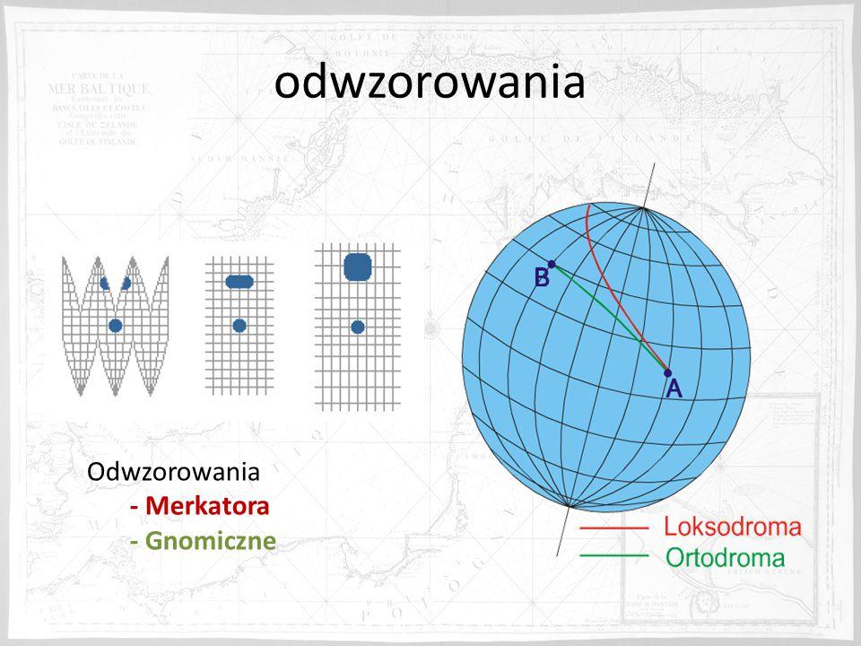 odwzorowania Odwzorowania - Merkatora - Gnomiczne
