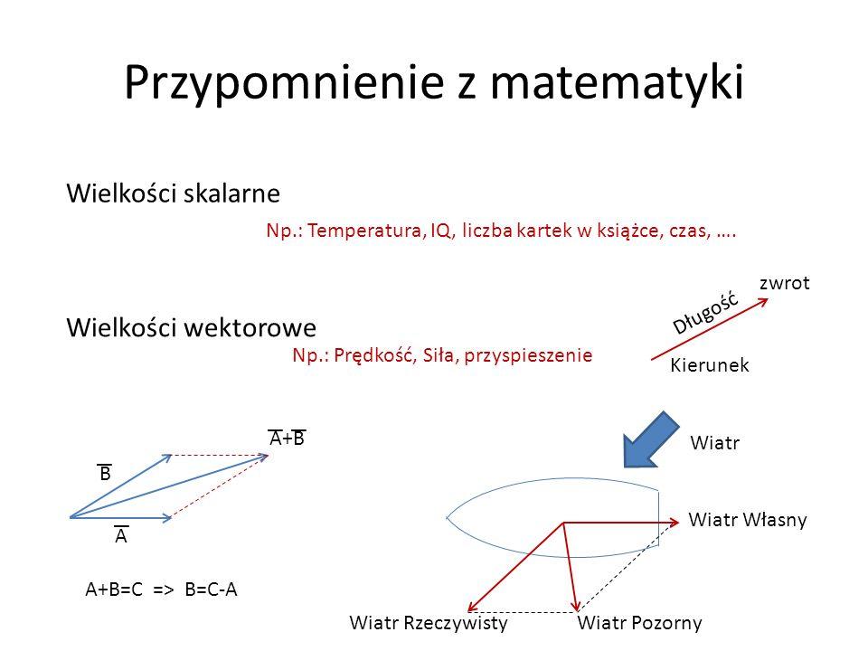 Przypomnienie z matematyki
