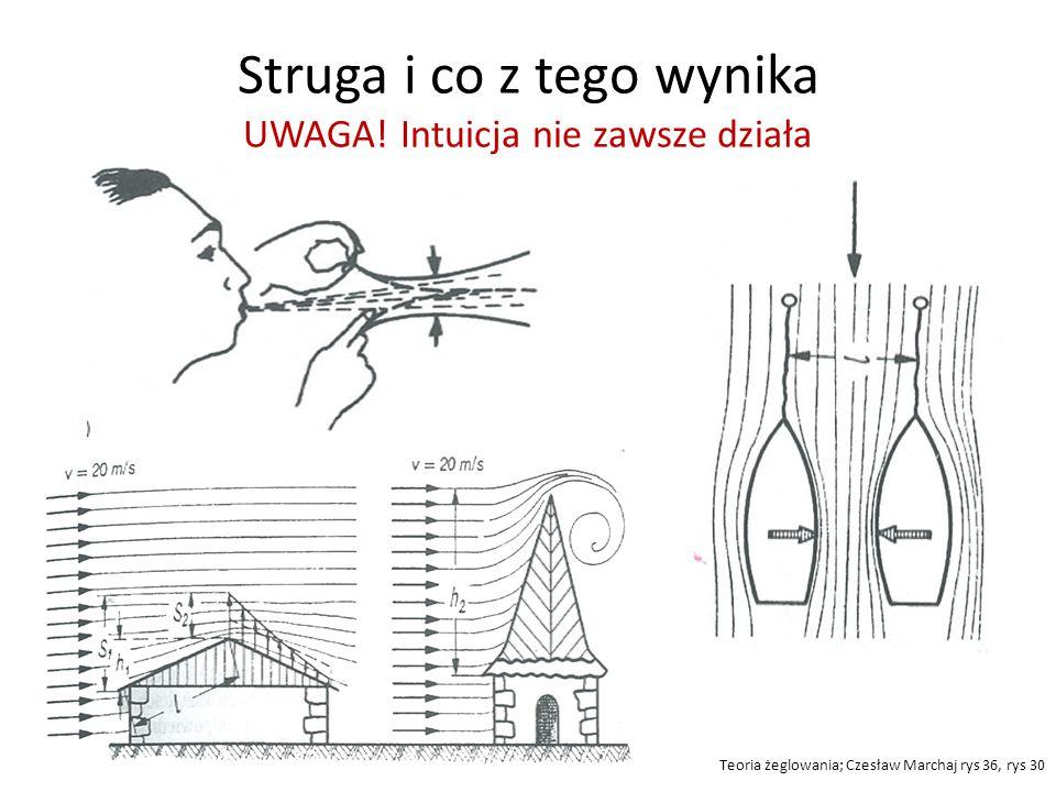 Struga i co z tego wynika UWAGA! Intuicja nie zawsze działa