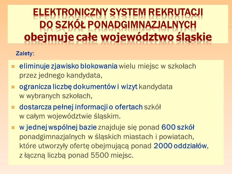 ELEKTRONICZNY SYSTEM REKRUTACJI DO SZKÓŁ PONADGIMNAZJALNYCH obejmuje całe województwo śląskie