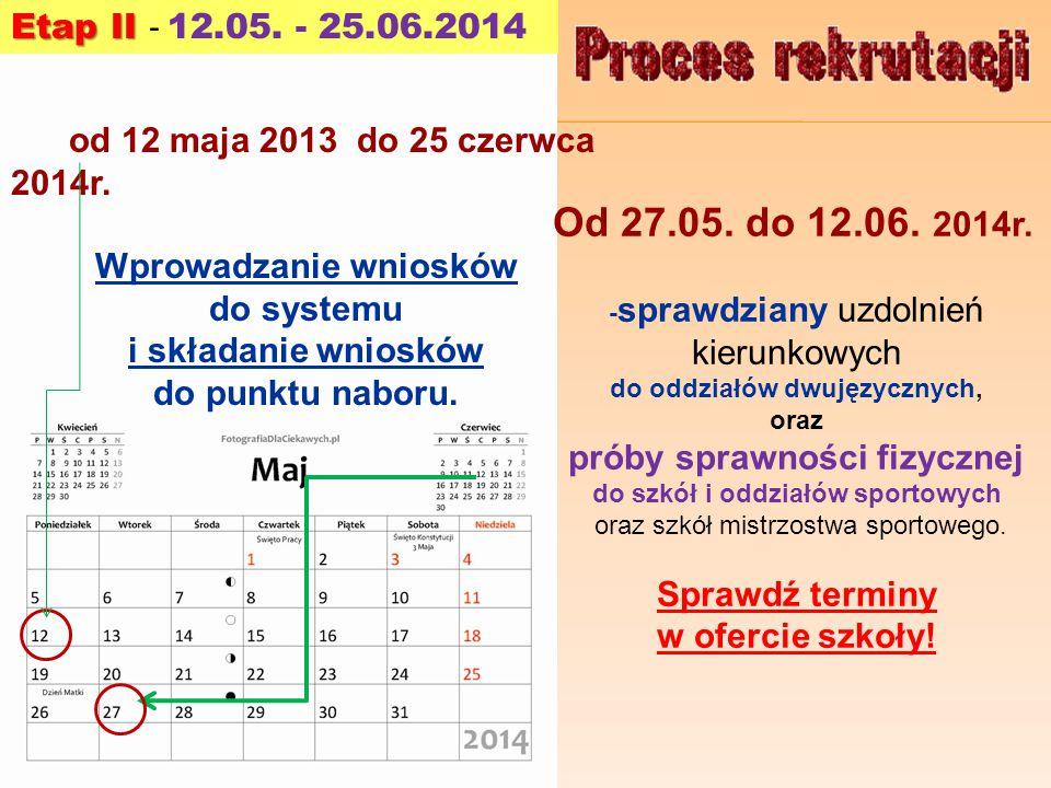 Etap II - 12.05. - 25.06.2014 od 12 maja 2013 do 25 czerwca 2014r. Wprowadzanie wniosków do systemu i składanie wniosków do punktu naboru.