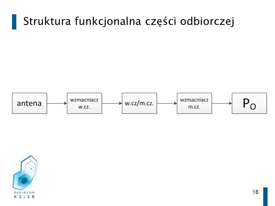 Struktura funkcjonalna części odbiorczej
