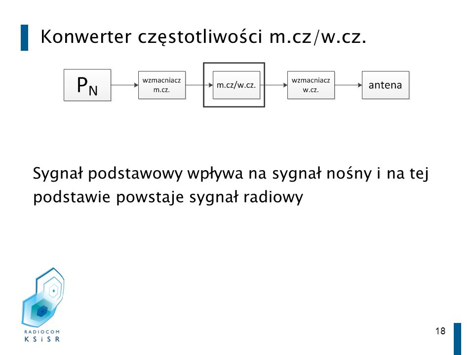 Konwerter częstotliwości m.cz/w.cz.