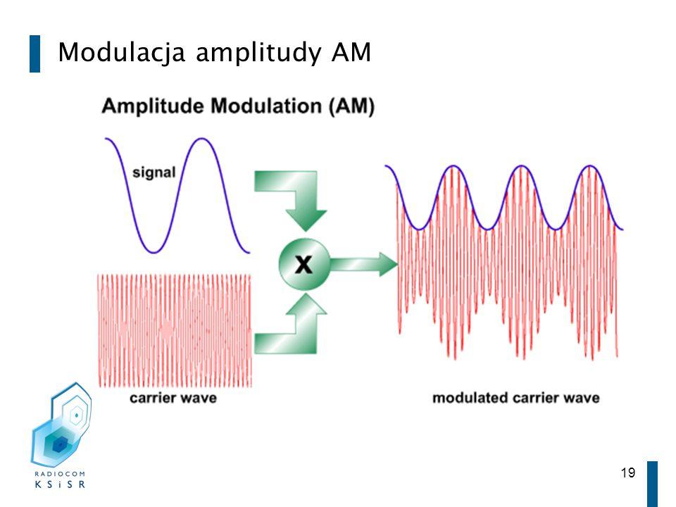Modulacja amplitudy AM