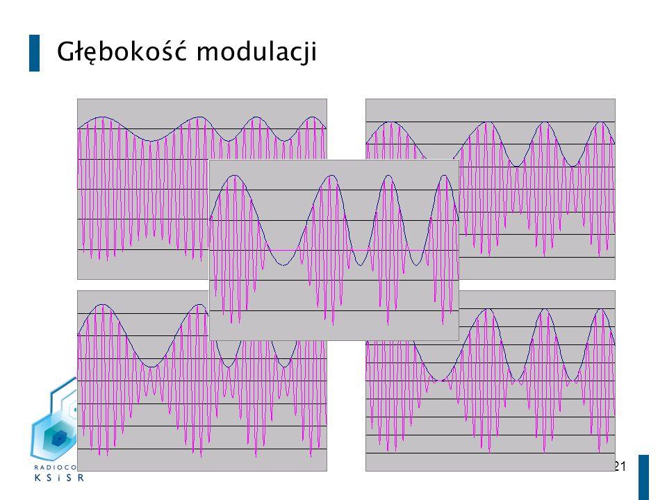 Głębokość modulacji