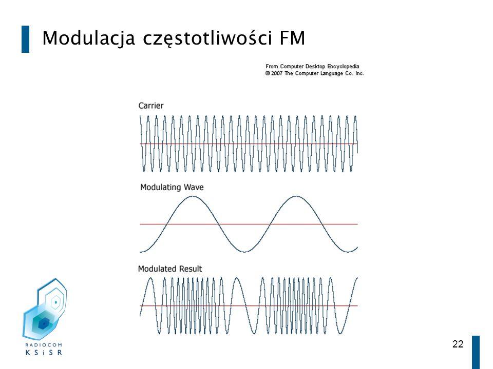 Modulacja częstotliwości FM