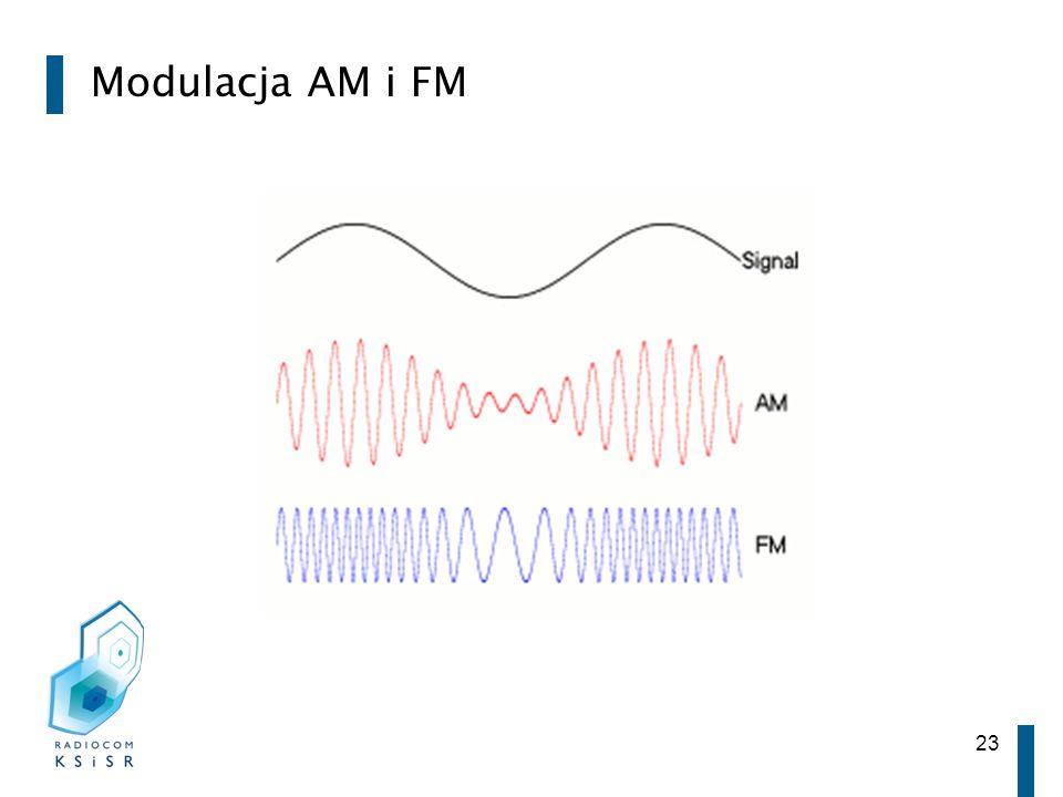 Modulacja AM i FM
