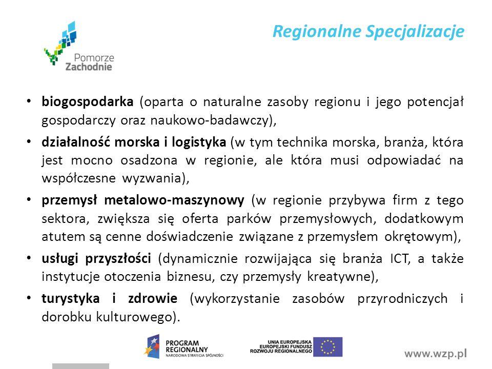 Regionalne Specjalizacje
