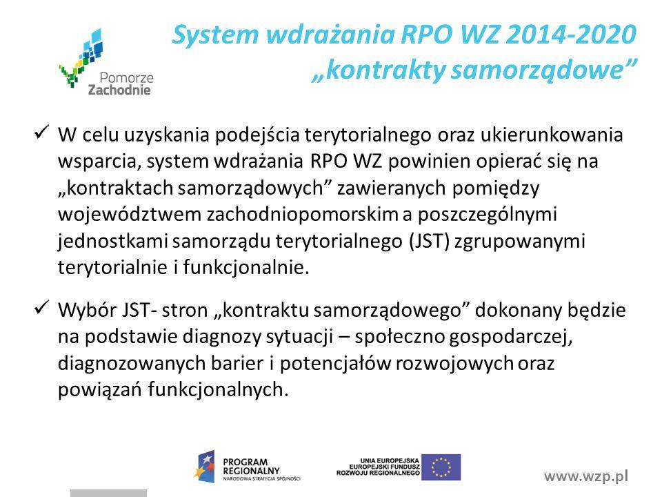 """System wdrażania RPO WZ 2014-2020 """"kontrakty samorządowe"""
