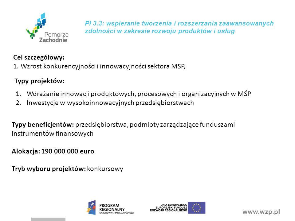 1. Wzrost konkurencyjności i innowacyjności sektora MSP,