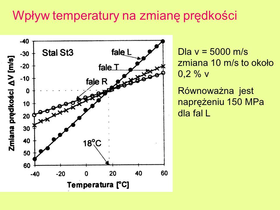 Wpływ temperatury na zmianę prędkości