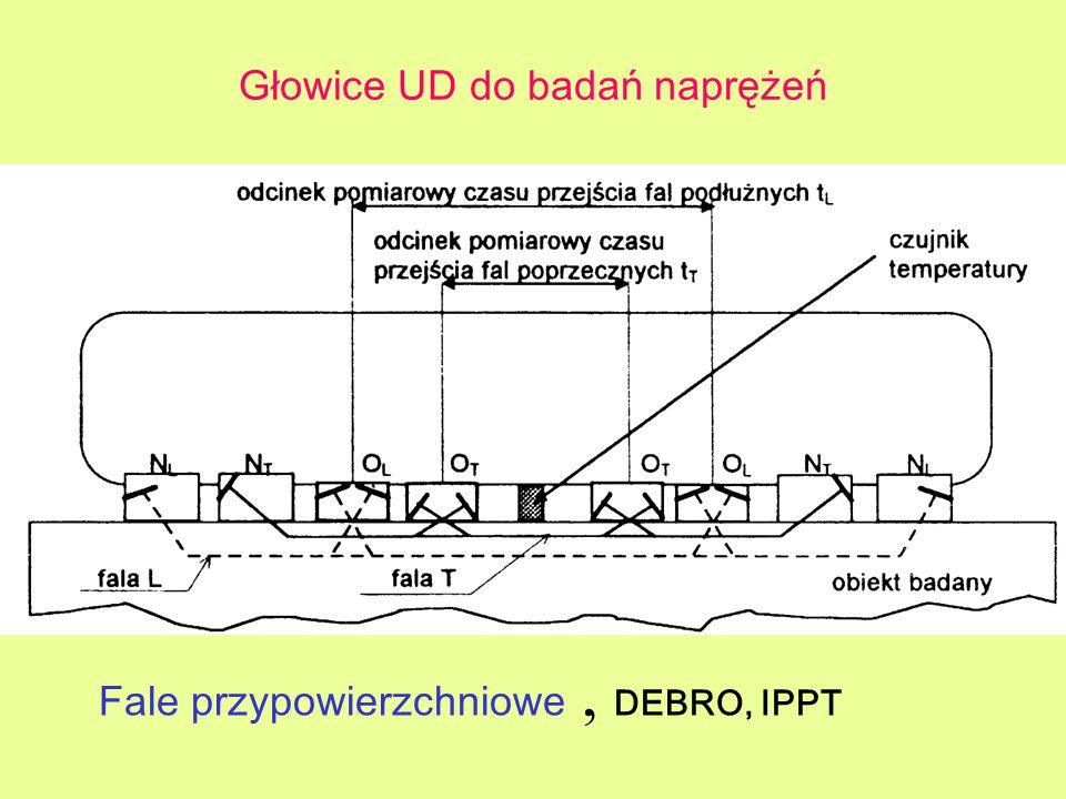 Głowice UD do badań naprężeń