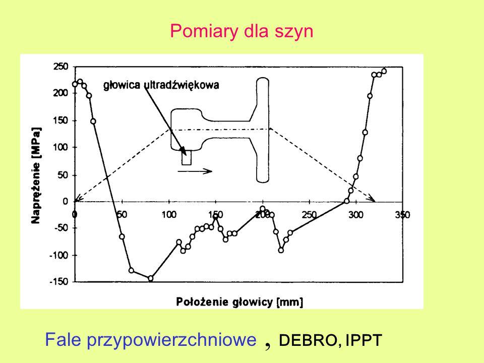 Fale przypowierzchniowe , DEBRO, IPPT