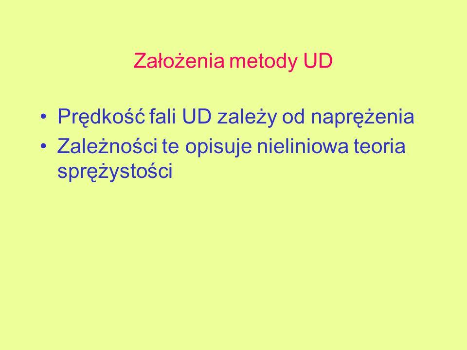 Założenia metody UD Prędkość fali UD zależy od naprężenia.