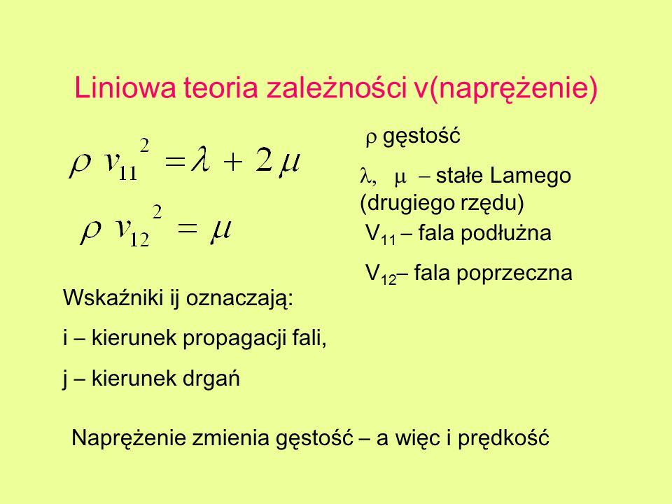 Liniowa teoria zależności v(naprężenie)