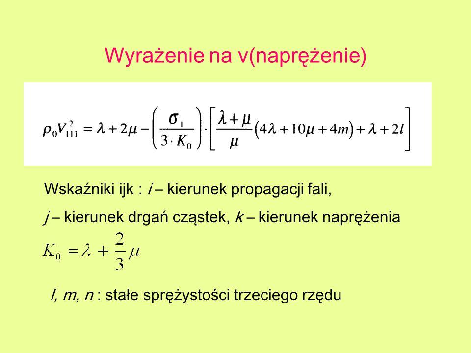 Wyrażenie na v(naprężenie)