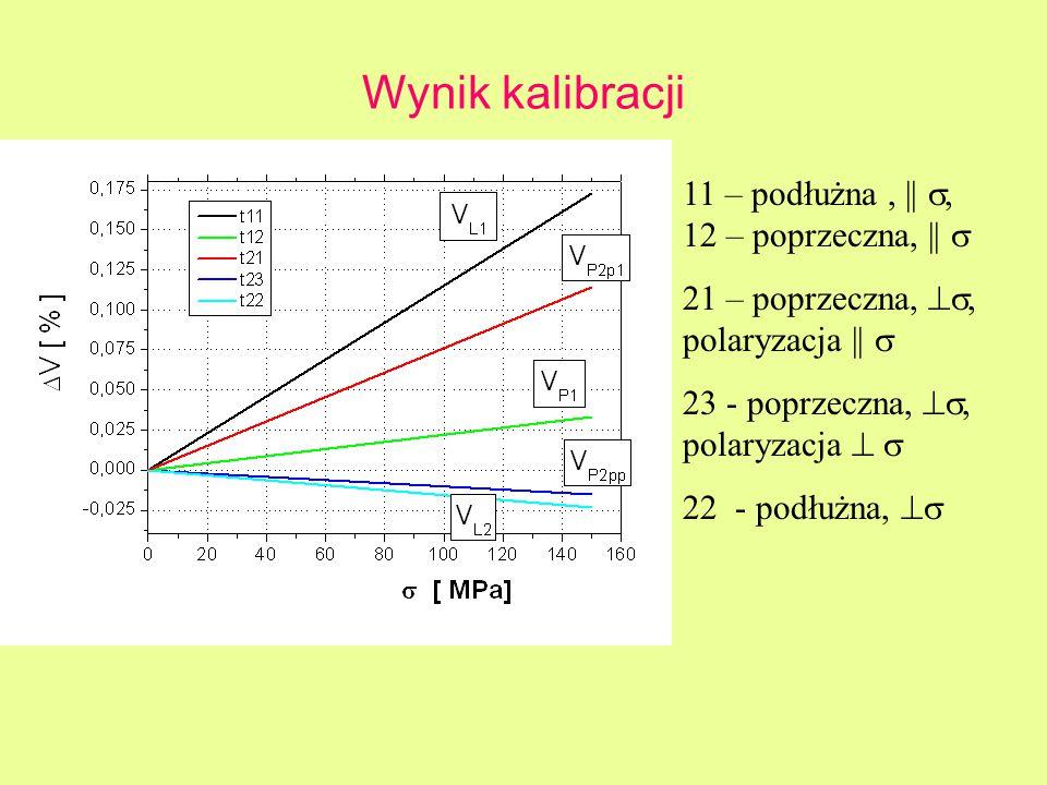 Wynik kalibracji 11 – podłużna , || , 12 – poprzeczna, || 