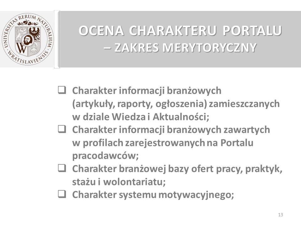 OCENA CHARAKTERU PORTALU – ZAKRES MERYTORYCZNY