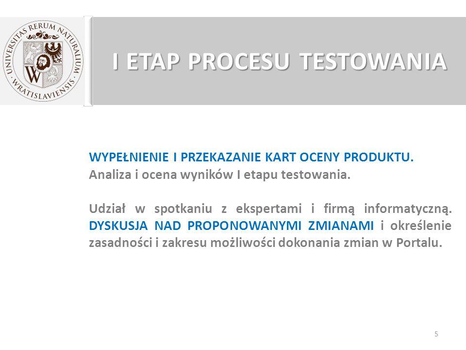 I ETAP PROCESU TESTOWANIA