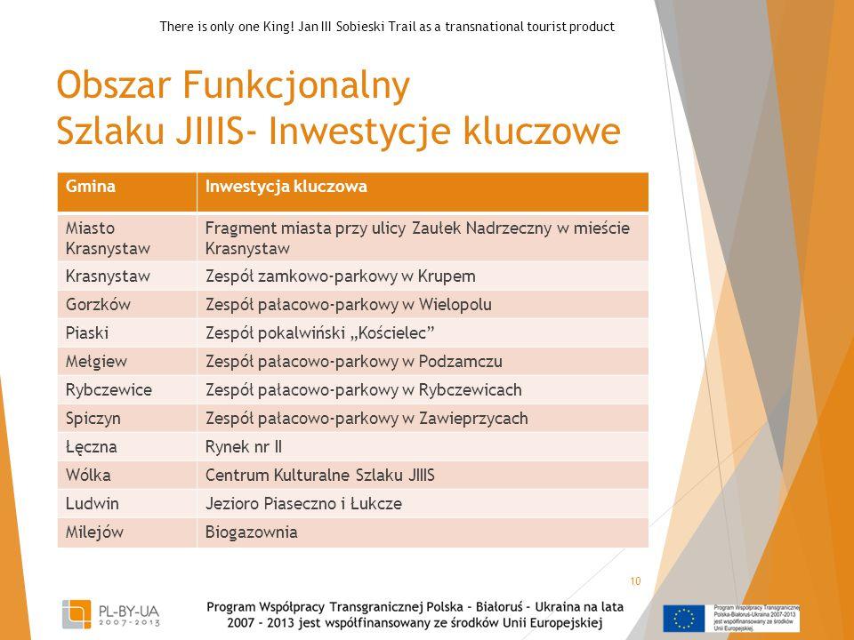 Obszar Funkcjonalny Szlaku JIIIS- Inwestycje kluczowe