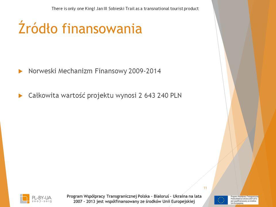 Źródło finansowania Norweski Mechanizm Finansowy 2009-2014